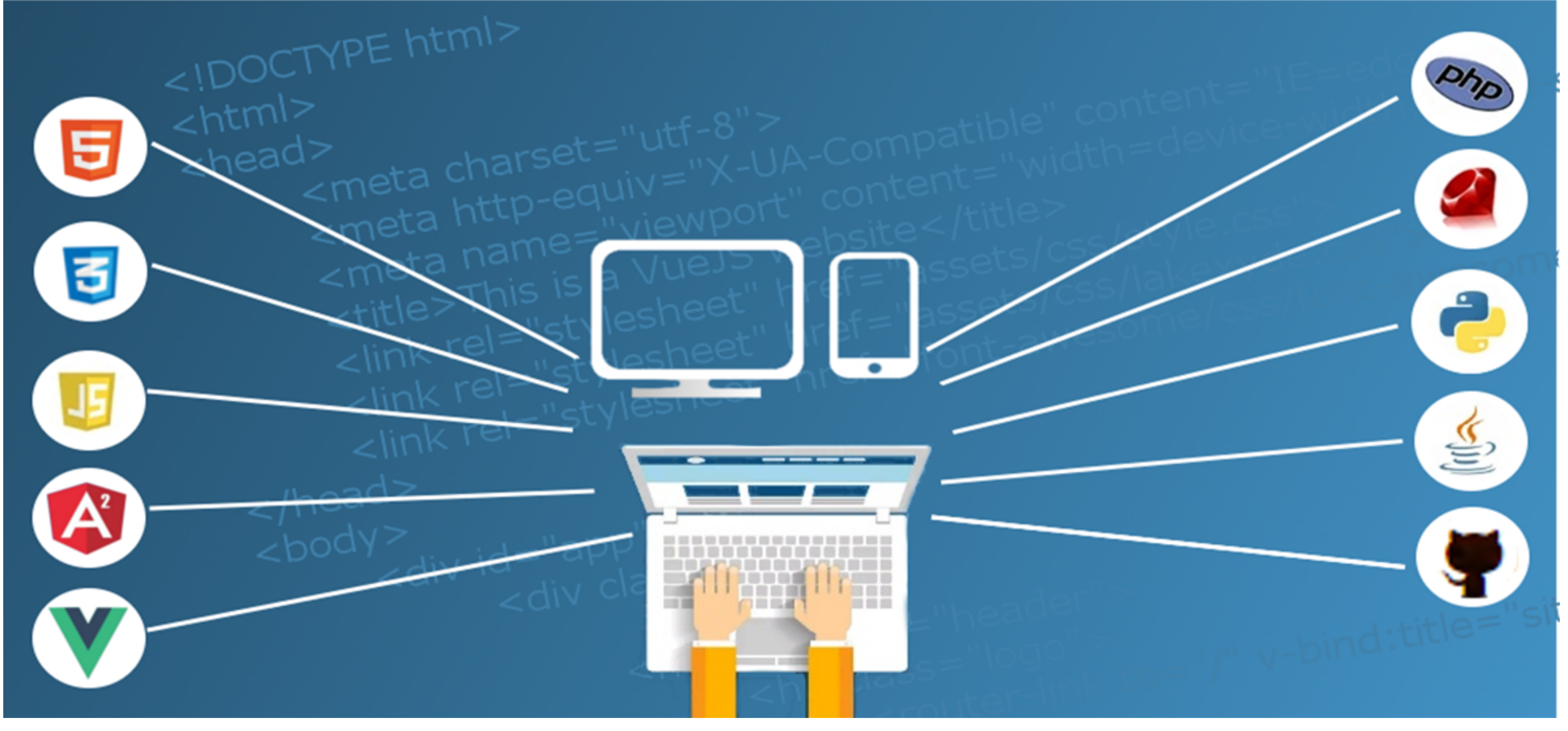Types of Services Web Designers Do at IIAS Vancouver Web Design