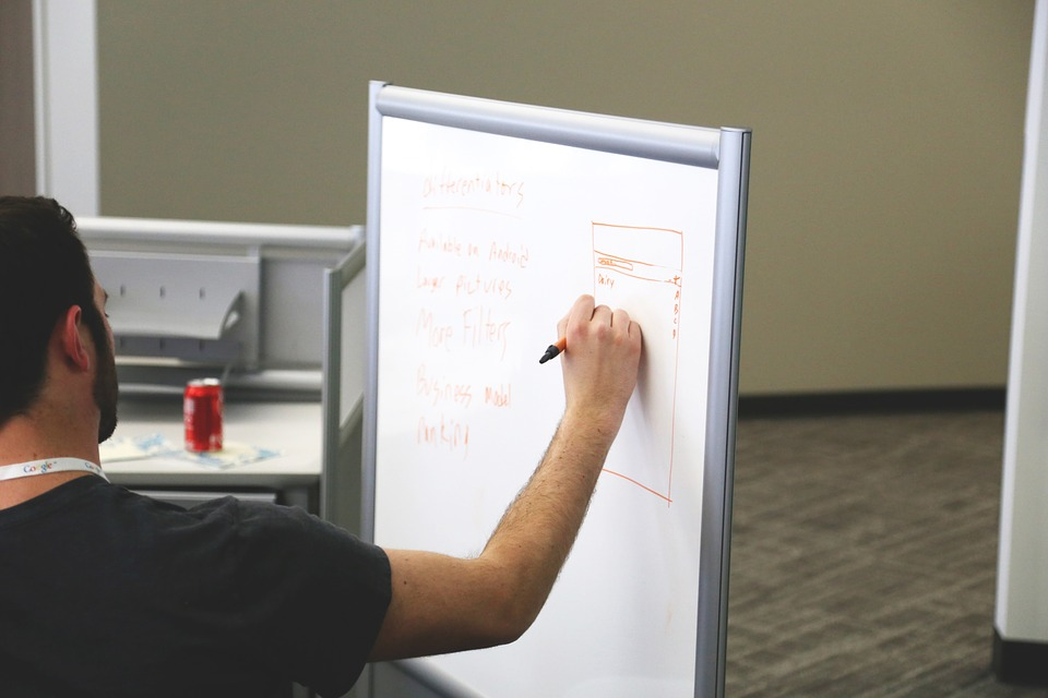Few Types Of Project Management Methodologies Used In Software Development